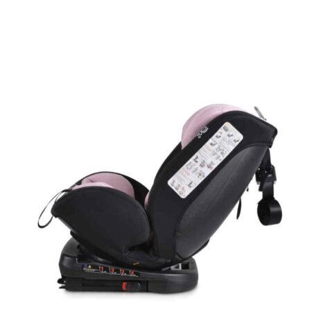 Κάθισμα αυτοκινήτου 0-36 κιλά Isofix Cangaroo Serengeti Pink 3801005150816 Με Δώρο Μαξιλάρι Στήριξης Κεφαλής